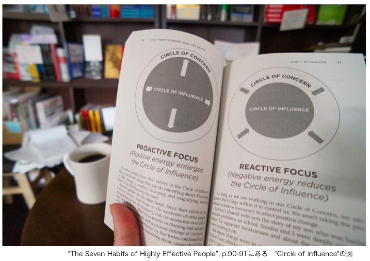 7-habits-circle-of-influence